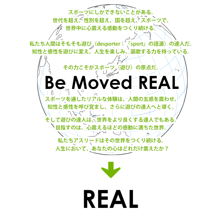 Be Moved REAL